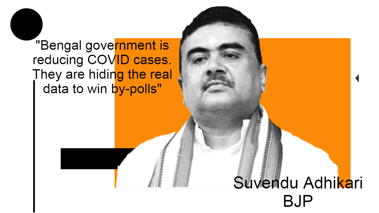 Bengal government is reducing CPVID cases. They are hiding real data to win by-polls- Suvendu Adhikari
